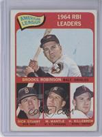 Brooks Robinson, Mickey Mantle, Harmon Killebrew [Good to VG‑EX]