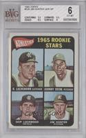 1965 Rookie Stars (Rene Lachemann, Johnny Odom, Skip Lockwood, Jim Hunter) [BVG…