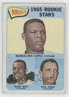 Marcelino Lopez, Rudy May, Phil Roof [Good to VG‑EX]
