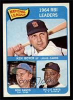 National League 1964 RBI Leaders (Ken Boyer, Ron Santo, Willie Mays) [NM M…
