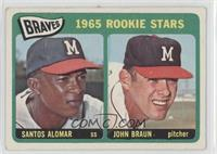 Sandy Alomar, John Braun [Good to VG‑EX]