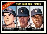 A. League Home Run Leaders (Tony Conigliaro, Norm Cash, Willie Horton) [EX&nbsp…