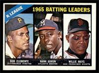 NL Batting Leaders (Bob Clemente, Hank Aaron, Willie Mays) [EX MT]