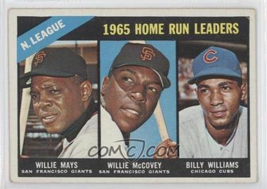 1966 Topps #217 - Roberto Clemente, Hank Aaron, Willie Mays [Good to VG‑EX]