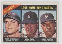 A. League Home Run Leaders (Tony Conigliaro, Norm Cash, Willie Horton) [Good&nb…