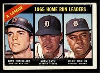 A. League Home Run Leaders (Tony Conigliaro, Norm Cash, Willie Horton) [VG]