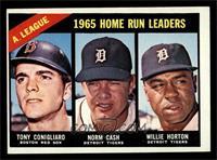 A. League Home Run Leaders (Tony Conigliaro, Norm Cash, Willie Horton) [EX&nbsp…