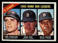 A. League Home Run Leaders (Tony Conigliaro, Norm Cash, Willie Horton) [EX]