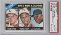 N. League RBI Leaders (Deron Johnson, Frank Robinson, Willie Mays) [PSA8]