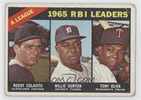 Bobby Cox, Willie Horton, Tony Oliva, Rocky Colavito [Good to VG&#820…