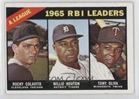 Bobby Cox, Willie Horton, Tony Oliva, Rocky Colavito [GoodtoVG&#820…