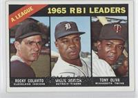 Bobby Cox, Willie Horton, Tony Oliva, Rocky Colavito