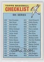 Checklist (6th Series)