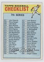 7th Series Checklist (529 Listed as White Sox Rookies)