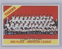 Detroit Tigers Team [Excellent]