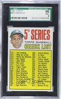 5th Series Check List (Roberto Clemente) [SGC 96]
