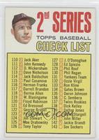2nd Series Checklist (Mickey Mantle) (Period in #170 D. Mcauliffe streaked)