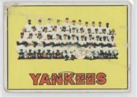New York Yankees Team [Poor]