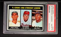 N. League Strikeout Leaders (Sandy Koufax, Jim Bunning, Bob Veale) [PSA 8]