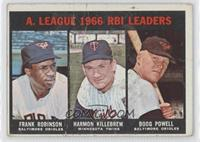 A. League RBI Leaders (Frank Robinson, Harmon Killebrew, Boog Powell)