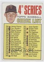 4th Series Baseball Checklist (Jim Kaat)
