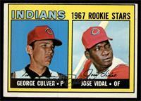 Indians Rookie Stars (George Culver, Jose Vidal) [VGEX]