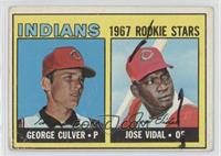 Indians Rookie Stars (George Culver, Jose Vidal) [Poor to Fair]