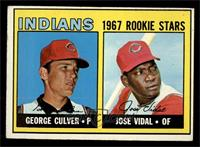 Indians Rookie Stars (George Culver, Jose Vidal) [EX]