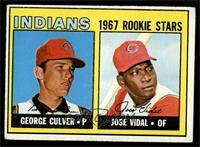 Indians Rookie Stars (George Culver, Jose Vidal) [VG]