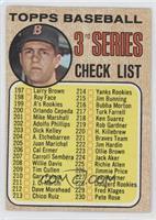 3rd Series Checklist (Carl Yastrzemski) (