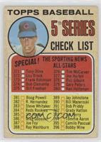 5th Series Checklist (Ken Holtzman) (Cap Away From Black Circle) [Goodto&…