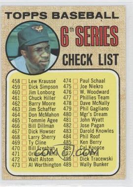 1968 Topps #454 - Checklist, Frank Robinson