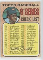 Checklist, Frank Robinson