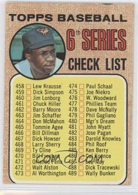 1968 Topps #454.1 - Checklist (Frank Robinson)