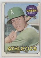 Dick Green [PoortoFair]