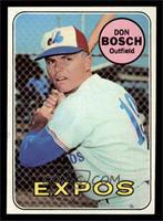 Don Bosch [NM]