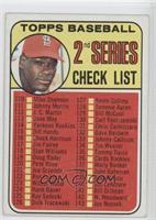 2nd Series Checklist (Bob Gibson) (Error: 161 listed as Jim Purdin)