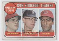 Sam McDowell, Denny McLain, Luis Tiant [Poor to Fair]
