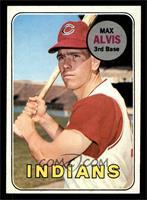 Max Alvis [NM]