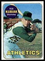 Ted Kubiak [NM]