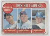 Ken Harrelson, Frank Howard, Jim Northrup [Poor]
