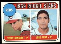 Reds Rookie Stars (Steve Mingori, Jose Pena) [NMMT]