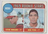 Reds Rookie Stars (Steve Mingori, Jose Pena) [Good to VG‑EX]