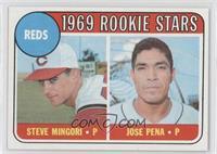 Reds Rookie Stars (Steve Mingori, Jose Pena)