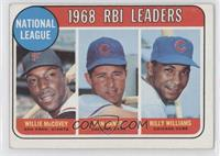 National League 1968 RBI Leaders (Willie McCovey, Ron Santo, Billy Williams) [A…