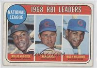 National League 1968 RBI Leaders (Willie McCovey, Ron Santo, Billy Williams)
