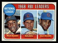 National League 1968 RBI Leaders (Willie McCovey, Ron Santo, Billy Williams) [N…