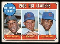 National League 1968 RBI Leaders (Willie McCovey, Ron Santo, Billy Williams) [V…