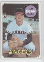 Tom Egan [PoortoFair]