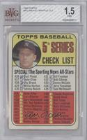 Checklist (Mickey Mantle) [BVG 1.5]